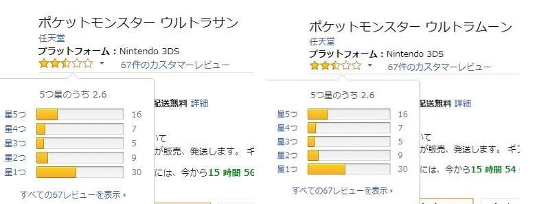 【ポケモン ウルトラサンムーン】Amazonで低評価レビュー殺到! その理由とは一体!?
