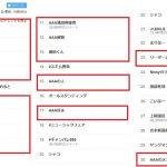 【ツイッター】AAA浦田直也逮捕でトレンドがほぼ一色に!女性に暴行容疑