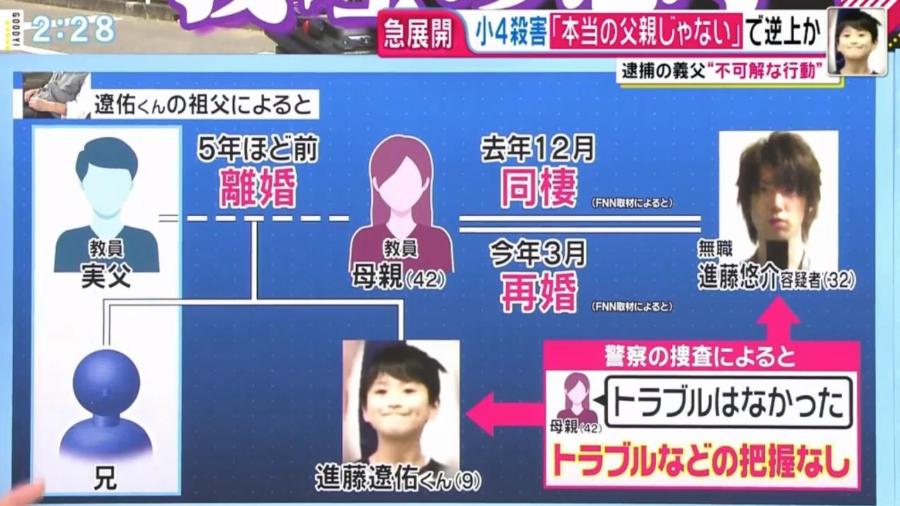 なれそめ】進藤悠介と母親はSNSで知り合ったことが判明!出会い系