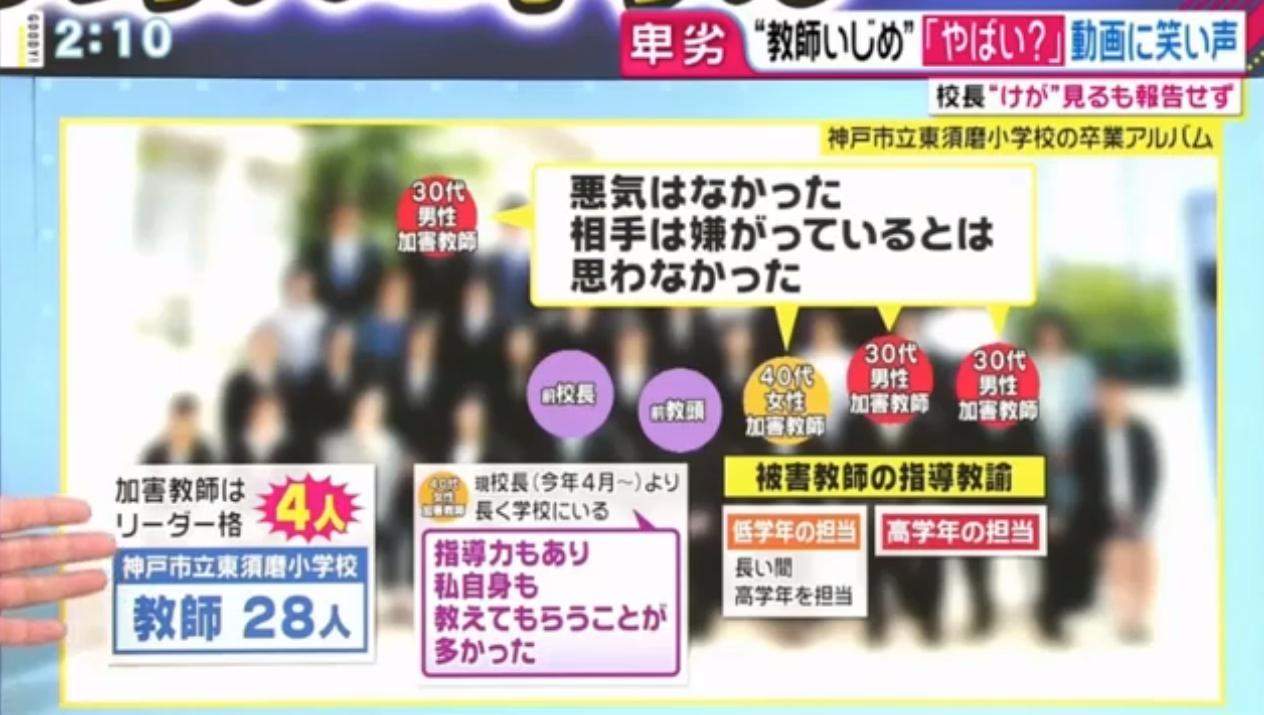 東須磨 小学校 教師