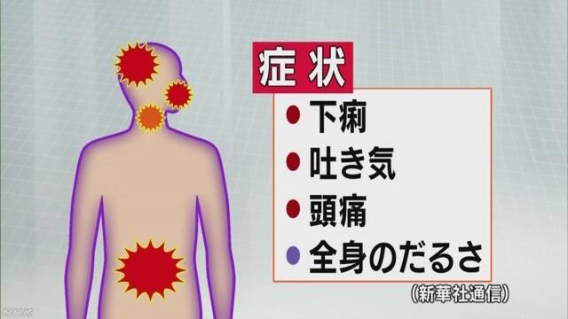 【新型肺炎】最強のウイルス対策、見つかる