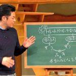 【#サンデーモーニング】竹下隆一郎氏のトイレットペーパー品薄解説がデマだと話題に!