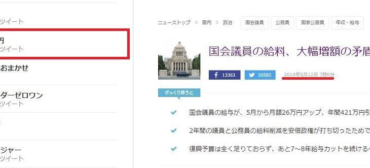 【デマ】国会議員の給料が来月から月額26万円アップとの情報拡散⇒6年前の記事でした