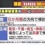 【警告】緊急事態宣言6ヶ月はデマ!TBSが誤報