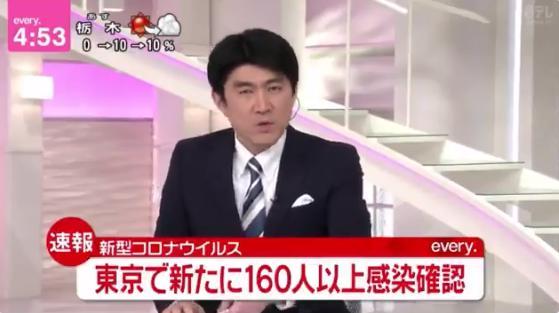 【ニュースキャスターの鏡】日テレ藤井貴彦アナ「命より大切な食事会やパーティーはありません」外出自粛を呼びかけ ネットで絶賛の声