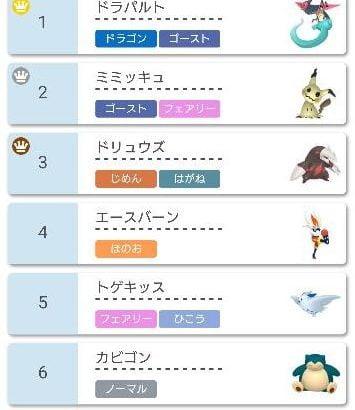 【ポケモン剣盾】エースバーン、シングルトップ4に急上昇!リベロ解禁で超強化