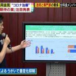 【うがい薬】「ポビドンヨードにコロナ抑制効果」吉村知事、ミヤネ屋は薬事法違反との声
