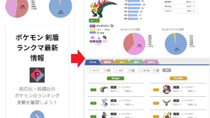 【ガチ勢おすすめ】ポケモン剣盾ランクマ使用率上位をまとめたサイトがヤバイ!種族値ランキング、ダメージ計算搭載で使いやすい